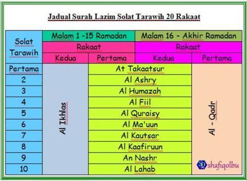 Solat Sunat Tarawih