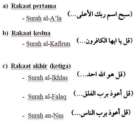 Solat Sunat Witir Tarawih Shafiqolbu