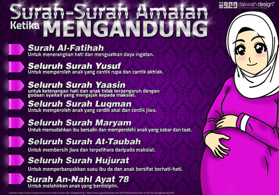 Posts Tagged 'ayat/surah amalan ibu mengandung'