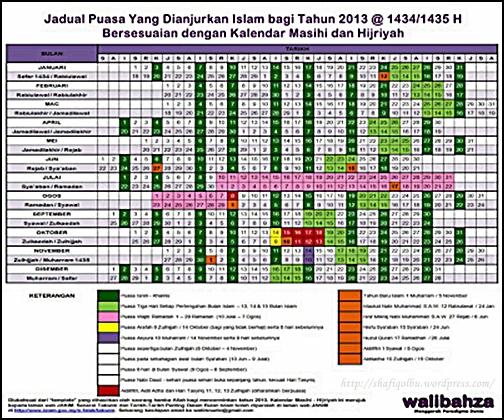 dari Ummi Hurairah, di atas dipaparkan jadual senarai puasa 2013