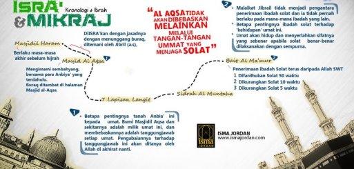 infografikisrak