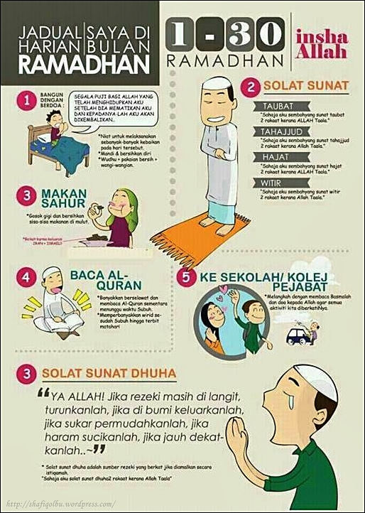 Makna Puasa Ramadhan (Hakikat Puasa)