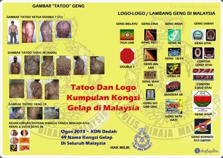 Logo Dan Tatoo Kumpulan Kongsi Gelap di Malaysia 2013