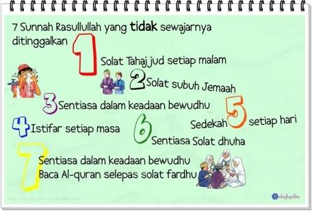 7 sunnah nabi