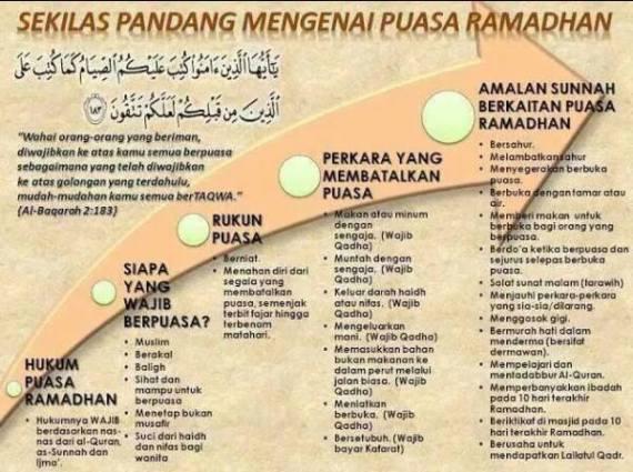 puasa ramadhan SQ