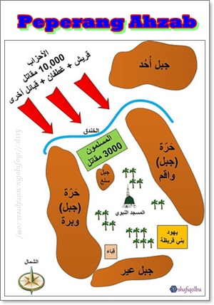 468px-Al-Ahzab_Battle_map