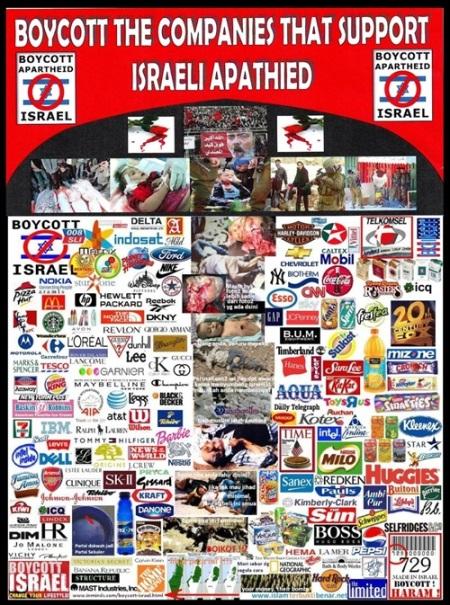 boikot yahudi israel