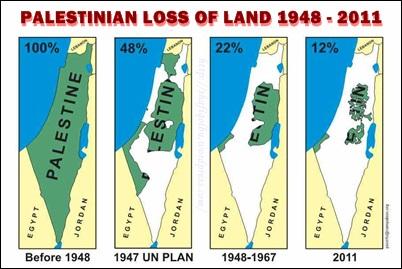 Kehilangan Tanah Palestin dirampas Zionis
