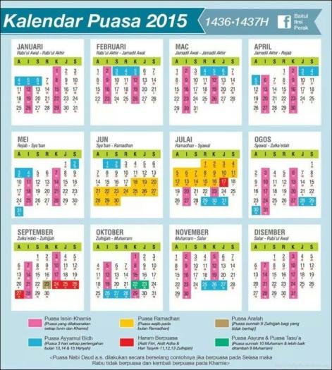 Senarai Puasa Tahun 2015
