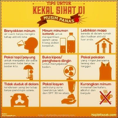 Strok Haba Melanda Malaysia