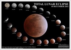 gerhana bulan penuh 2011