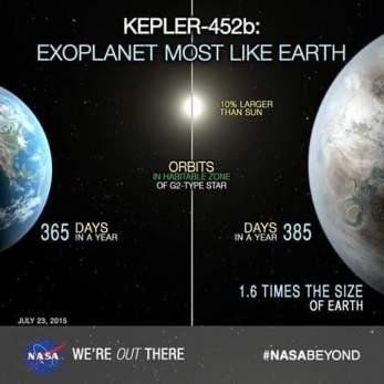Planet kembar bumi